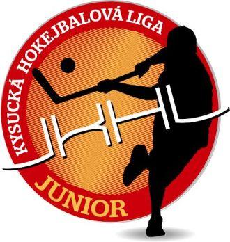 Junior cup 2016 - ROZPIS